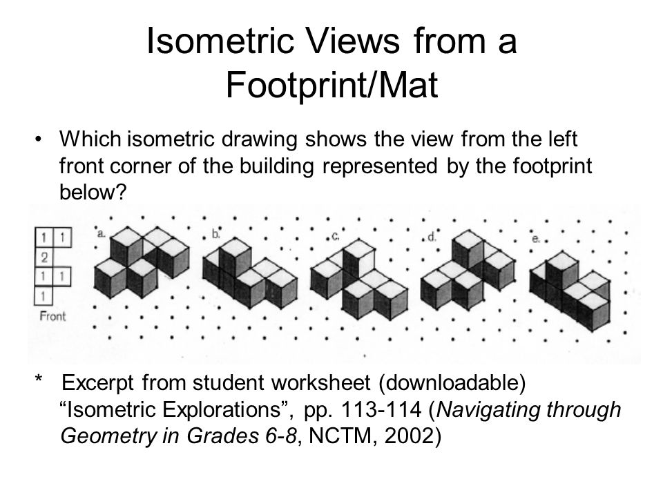 Isometric Views from a Footprint/Mat
