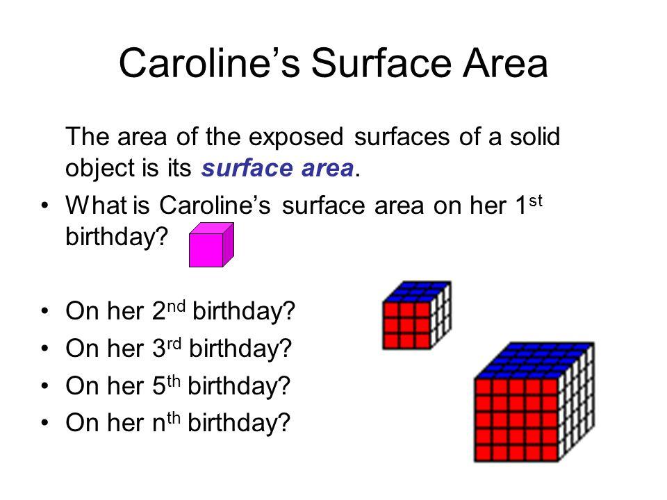 Caroline's Surface Area