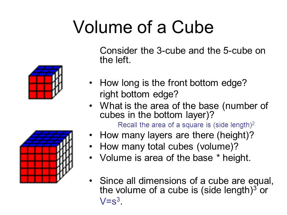Volume of a Cube Consider the 3-cube and the 5-cube on the left.
