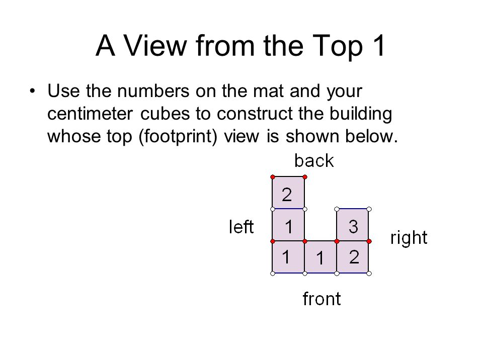 A View from the Top 1 Use the numbers on the mat and your centimeter cubes to construct the building whose top (footprint) view is shown below.