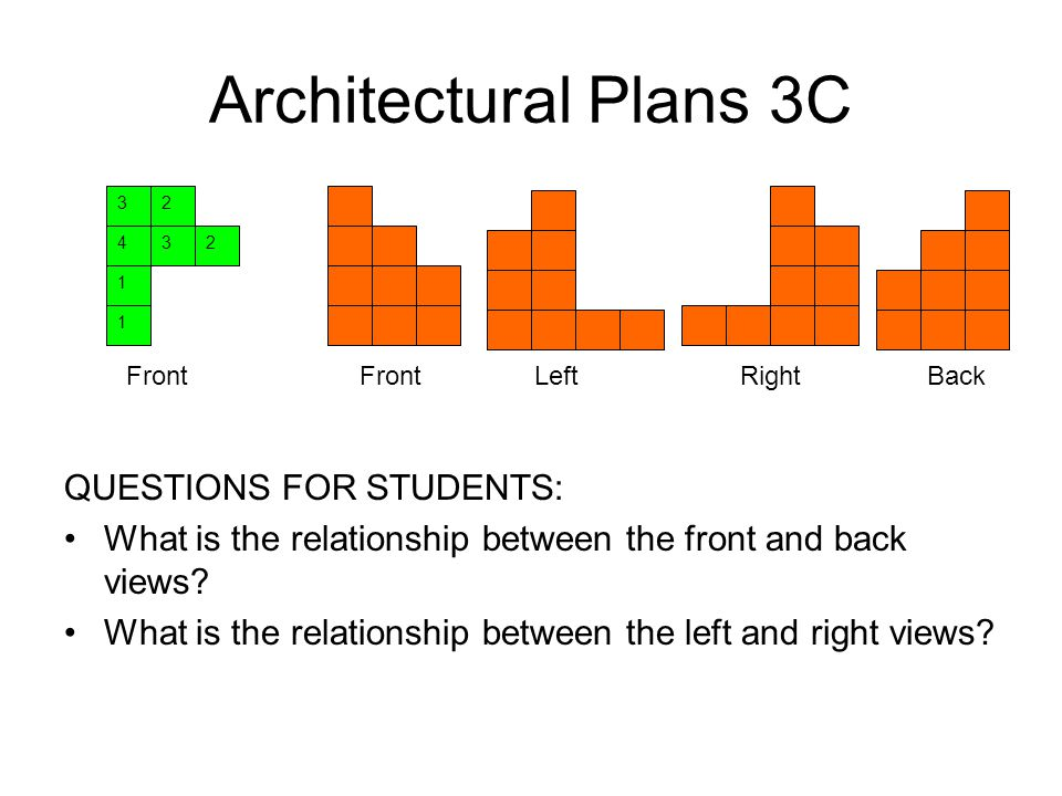 Architectural Plans 3C QUESTIONS FOR STUDENTS: