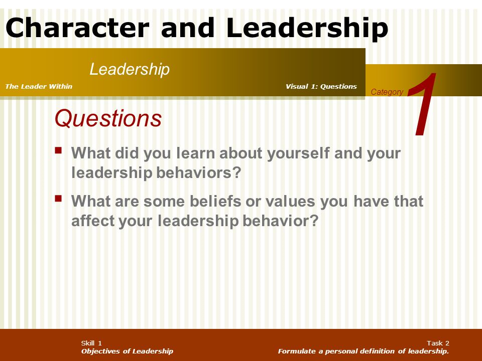 1 Leadership. The Leader Within. Visual 1: Questions. Category. Questions. What did you learn about yourself and your leadership behaviors