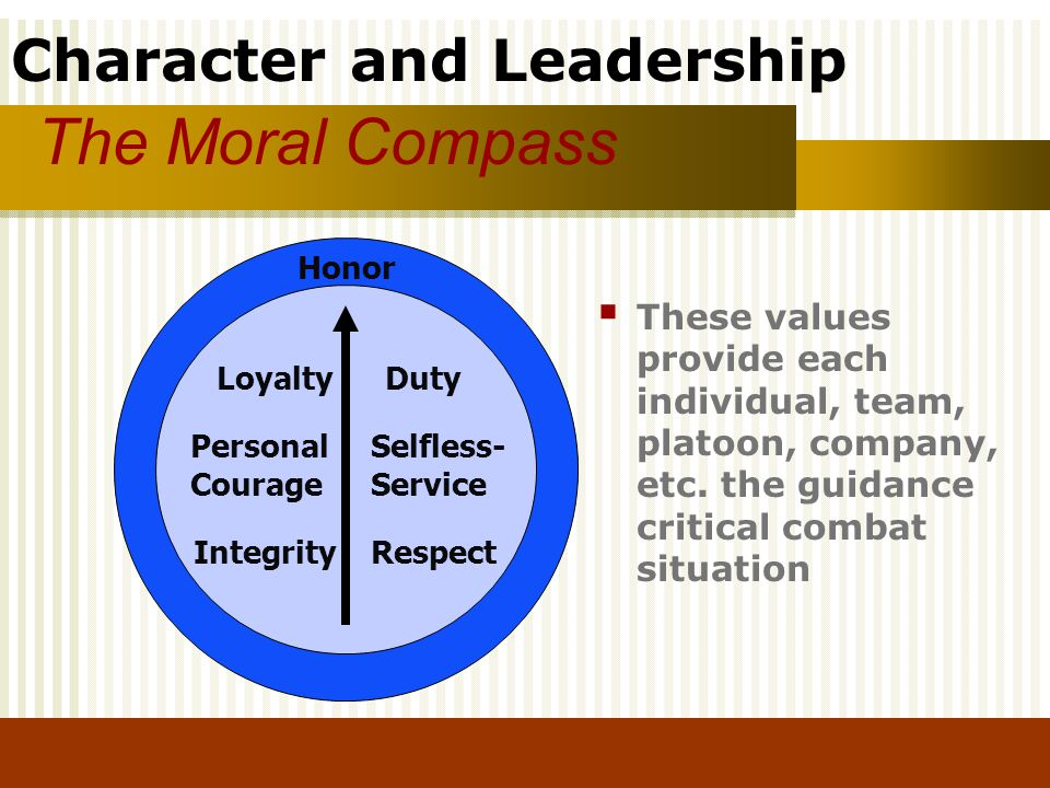 The Moral Compass Honor. Integrity. Personal. Courage. Respect. Duty. Loyalty. Selfless- Service.