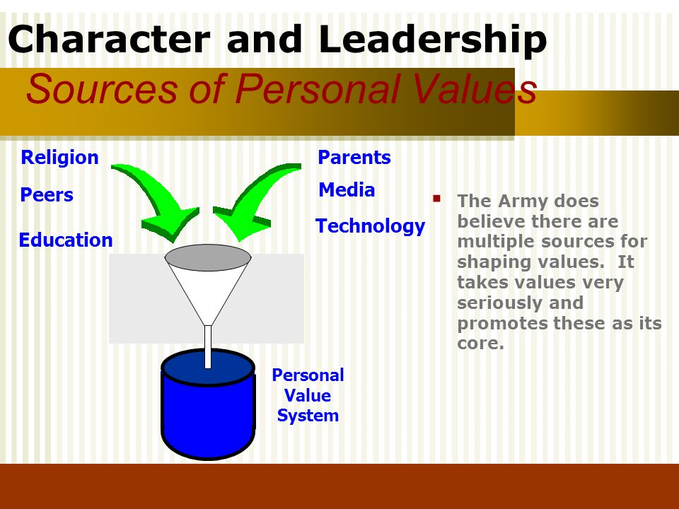 Sources of Personal Values