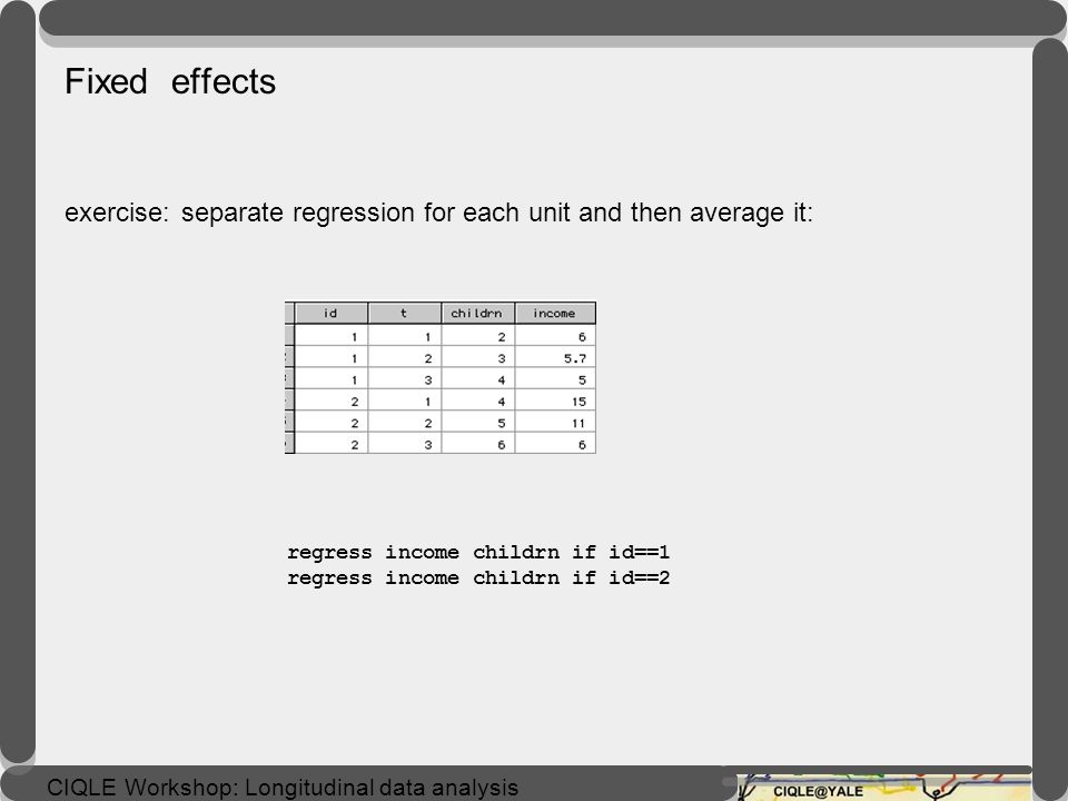 Fixed effects exercise: separate regression for each unit and then average it: