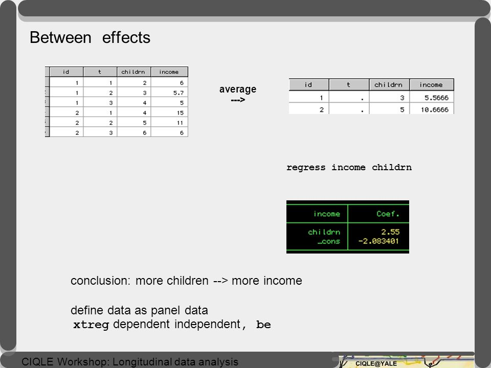 Between effects conclusion: more children --> more income