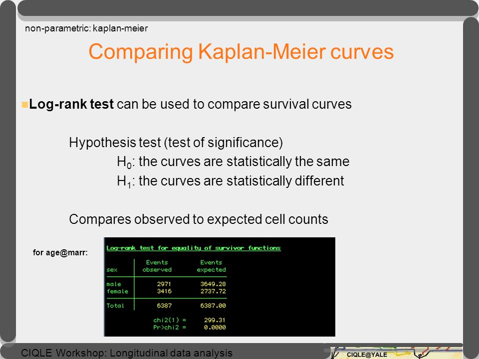 Comparing Kaplan-Meier curves