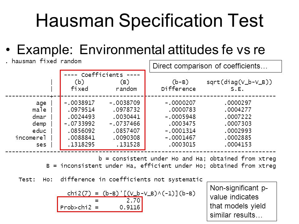 Hausman Specification Test