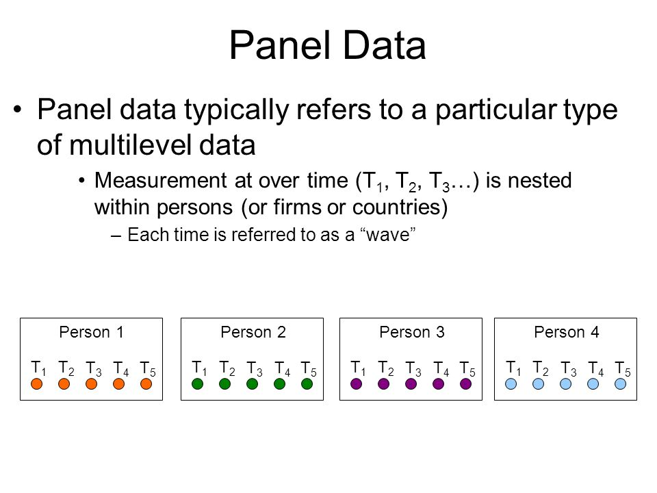 Panel Data Panel data typically refers to a particular type of multilevel data.