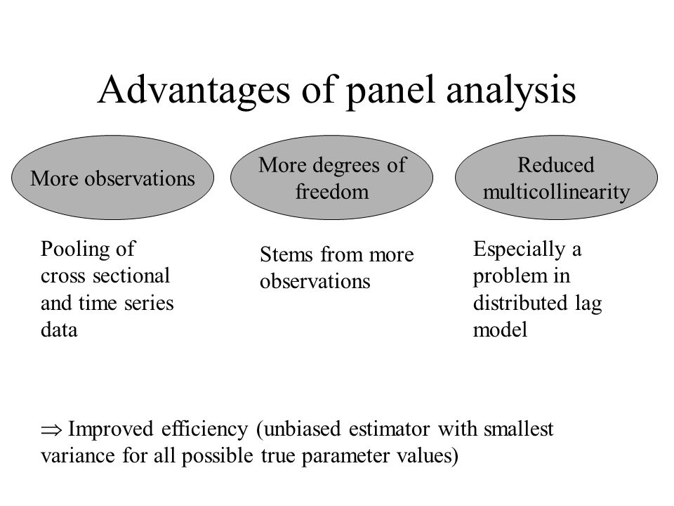 Advantages of panel analysis