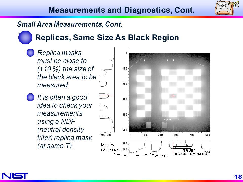 Small Area Measurements, Cont.