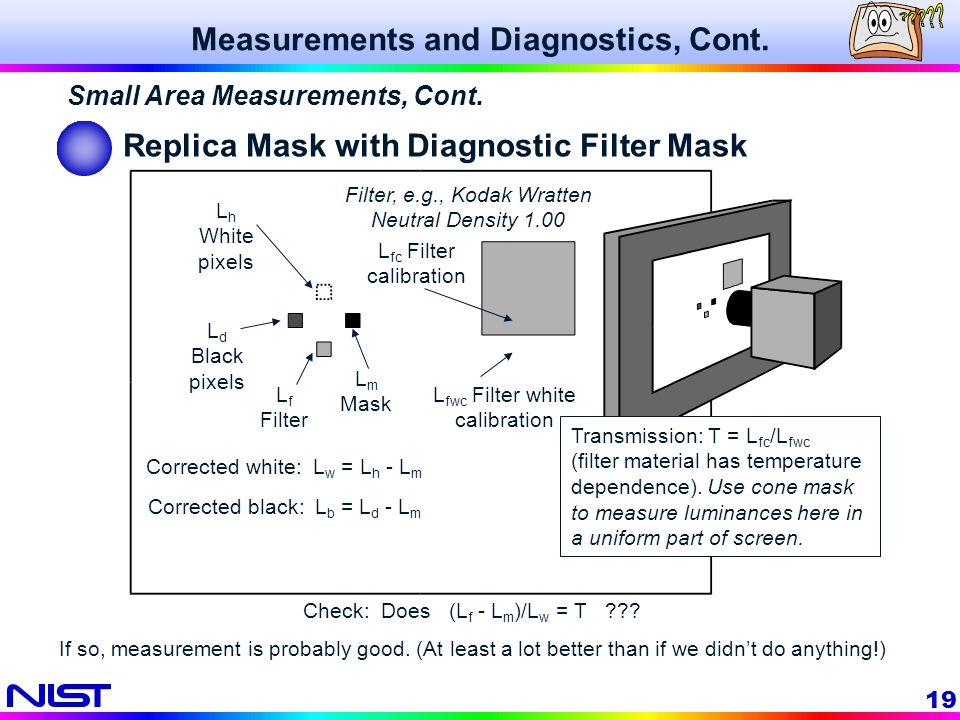 Measurements and Diagnostics, Cont.
