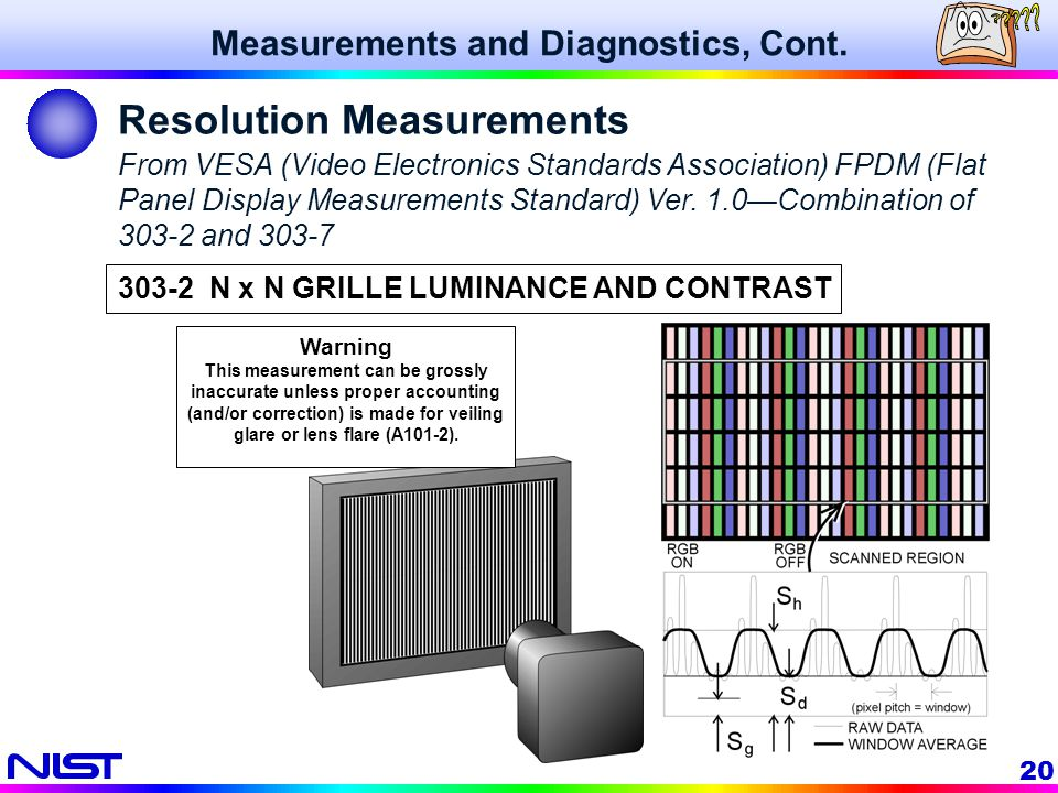 Resolution Measurements