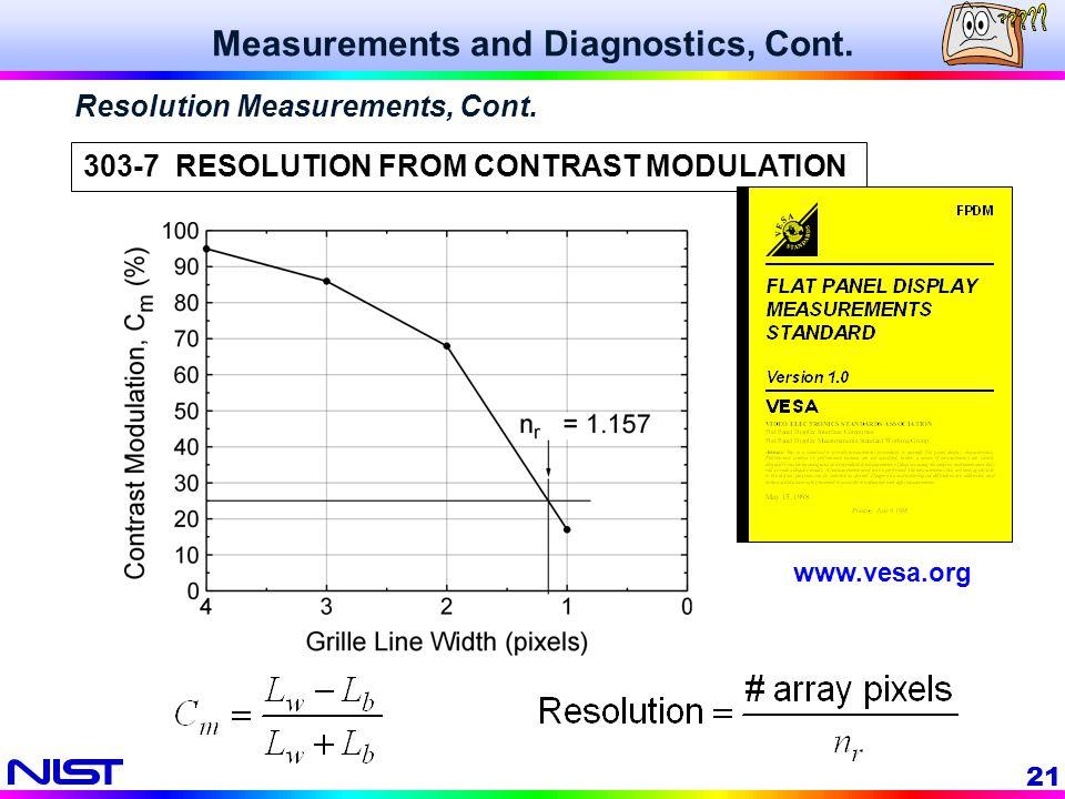 Resolution Measurements, Cont.