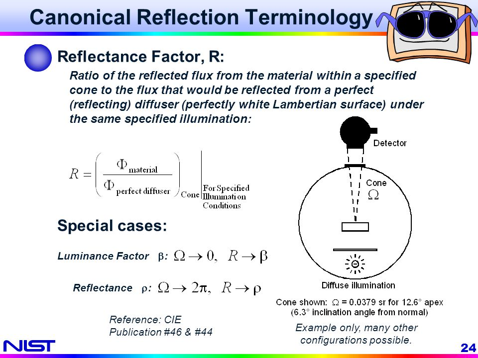 Canonical Reflection Terminology