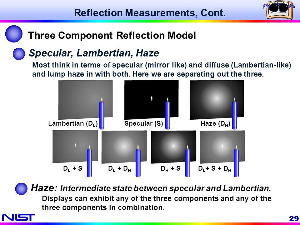 Reflection Measurements, Cont.