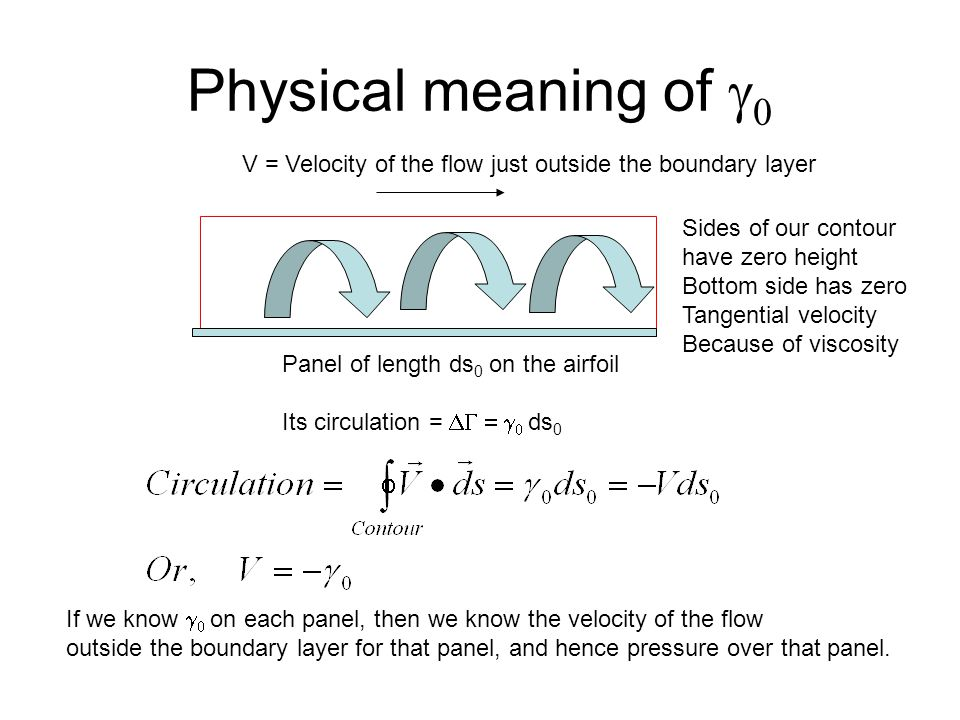 Physical meaning of g0 V = Velocity of the flow just outside the boundary layer. Sides of our contour.