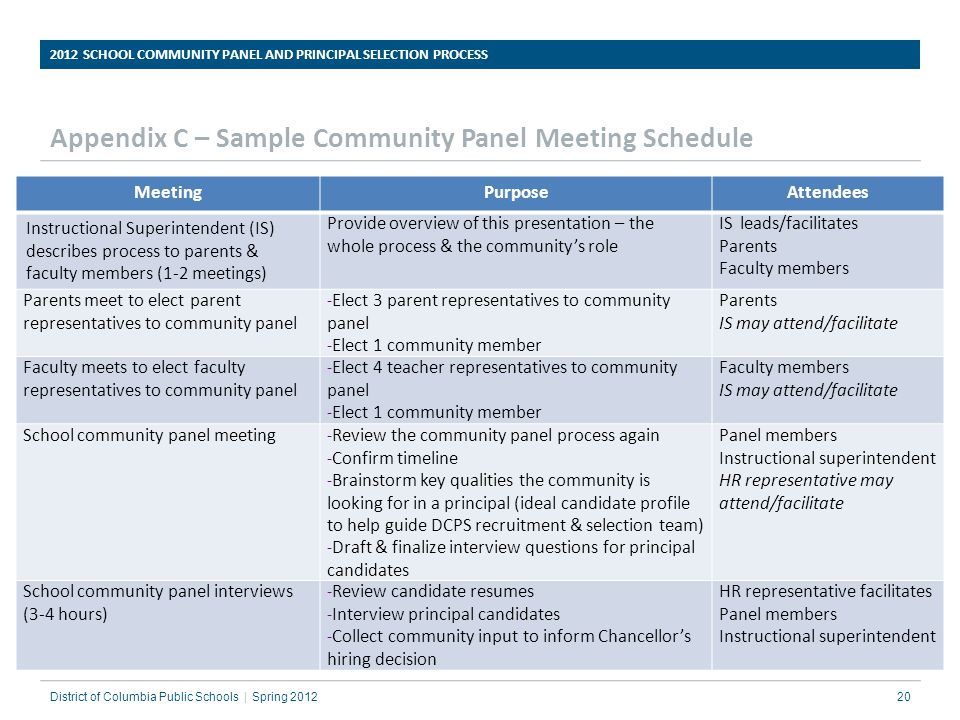 Appendix C – Sample Community Panel Meeting Schedule
