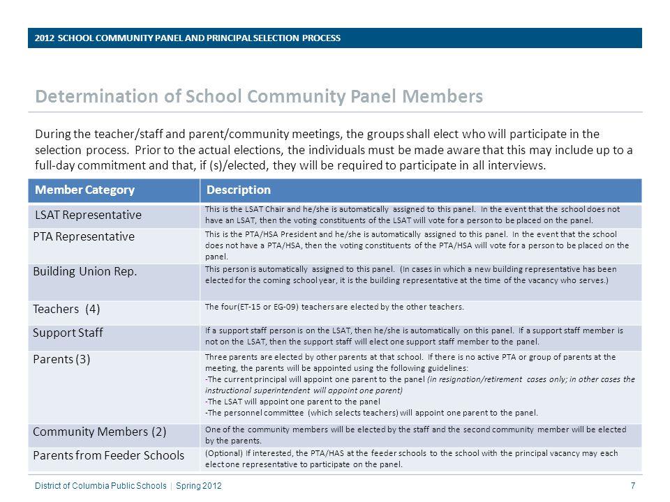 Determination of School Community Panel Members