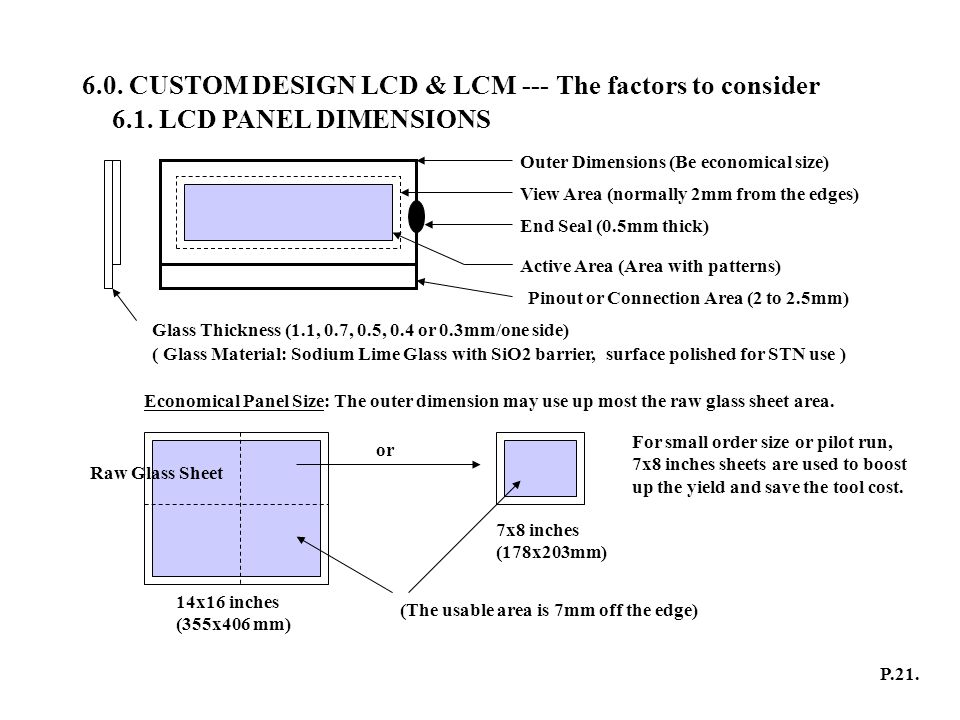 6.0. CUSTOM DESIGN LCD & LCM --- The factors to consider