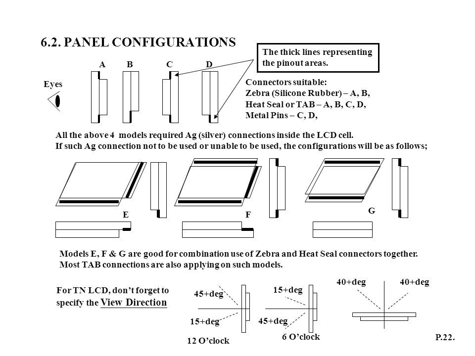 6.2. PANEL CONFIGURATIONS The thick lines representing
