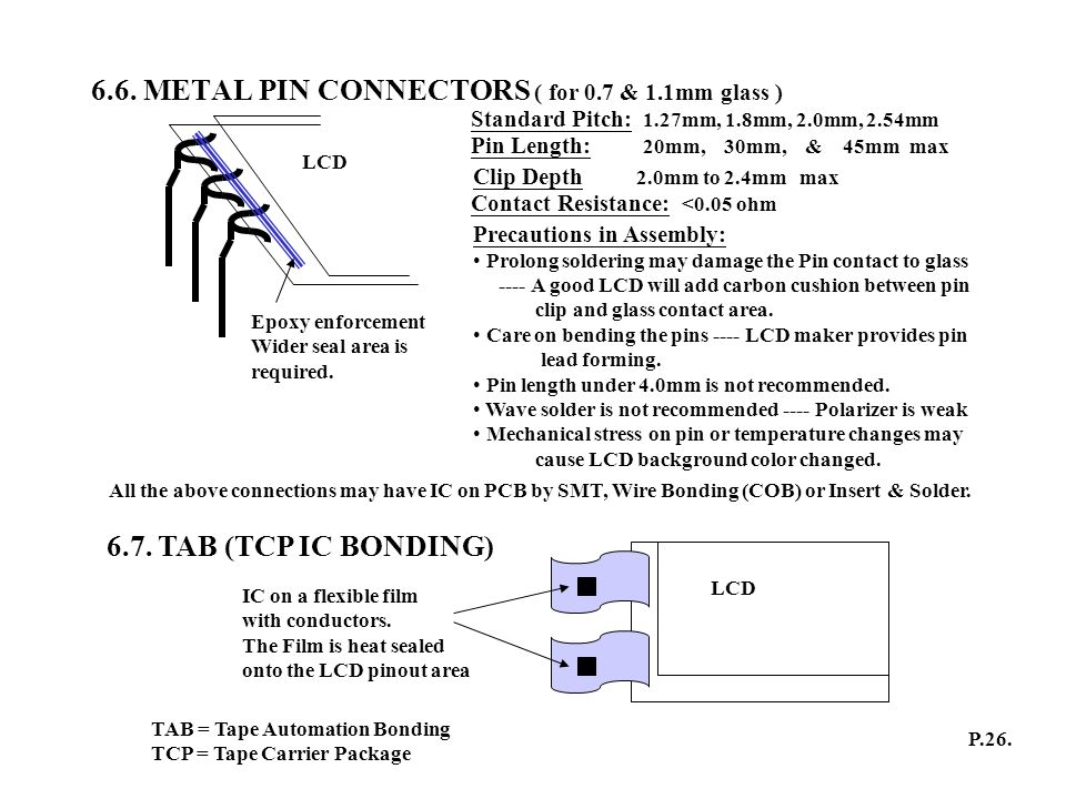 6.6. METAL PIN CONNECTORS ( for 0.7 & 1.1mm glass )