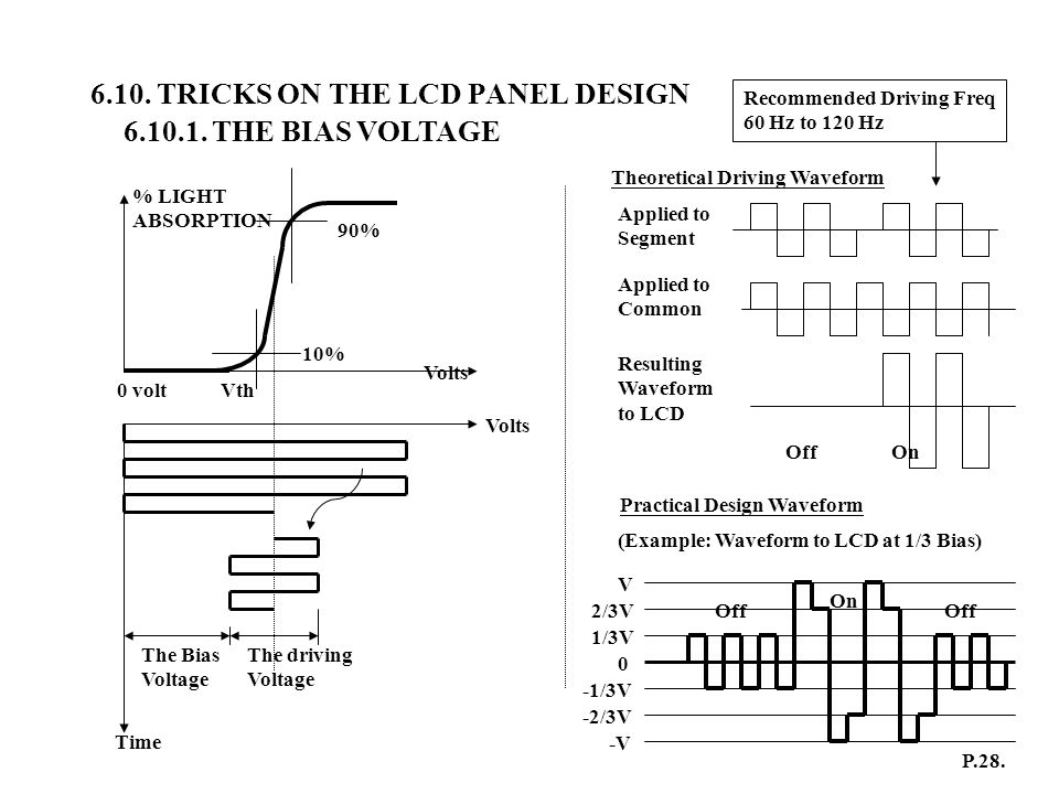 6.10. TRICKS ON THE LCD PANEL DESIGN