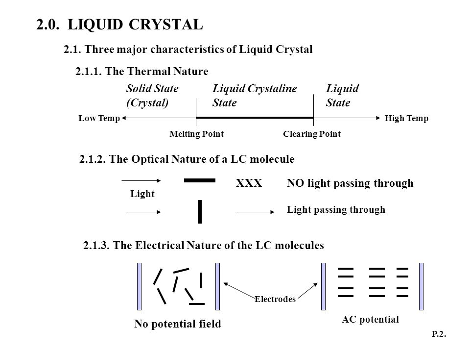 2.0. LIQUID CRYSTAL 2.1. Three major characteristics of Liquid Crystal