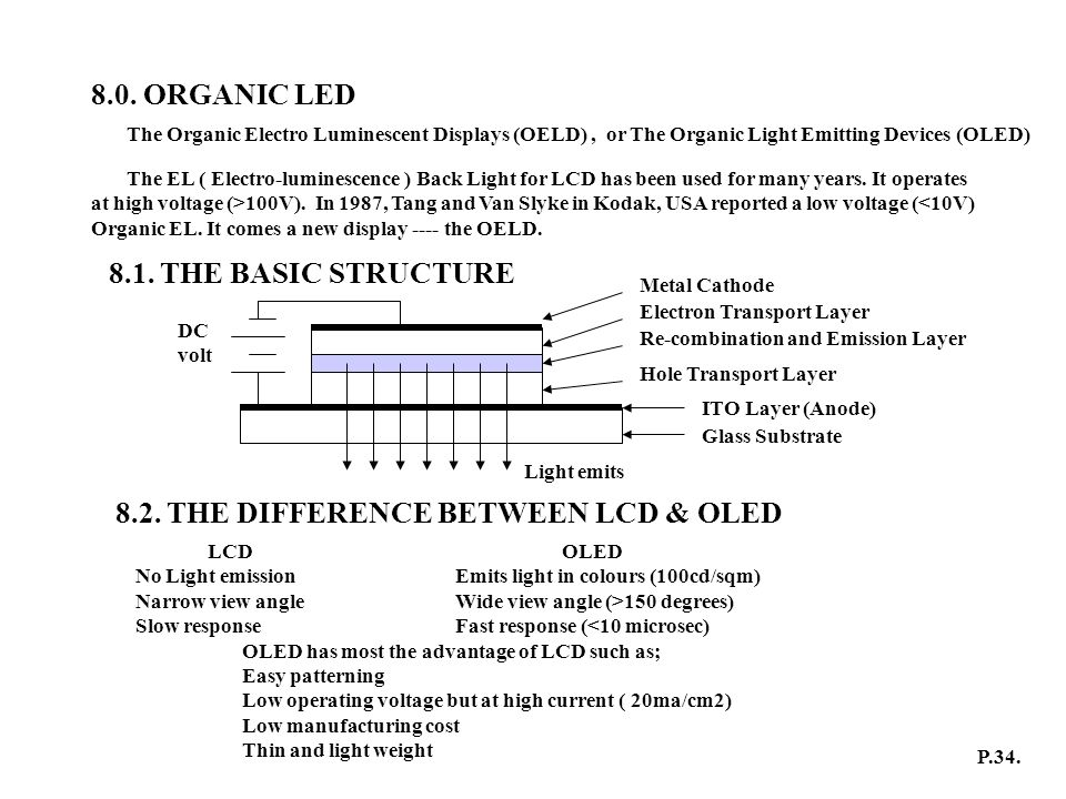 8.2. THE DIFFERENCE BETWEEN LCD & OLED