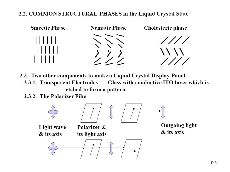 2.2. COMMON STRUCTURAL PHASES in the Liquid Crystal State