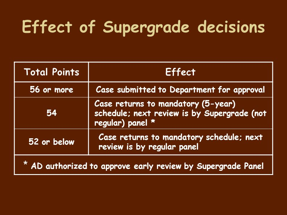Effect of Supergrade decisions
