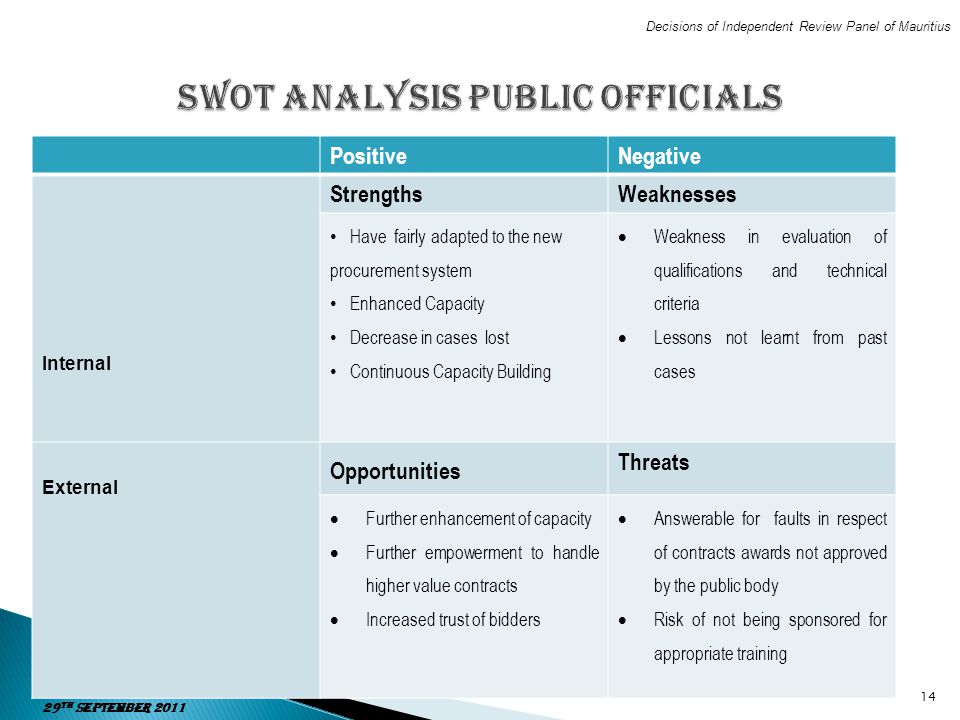 SWOT Analysis public officials