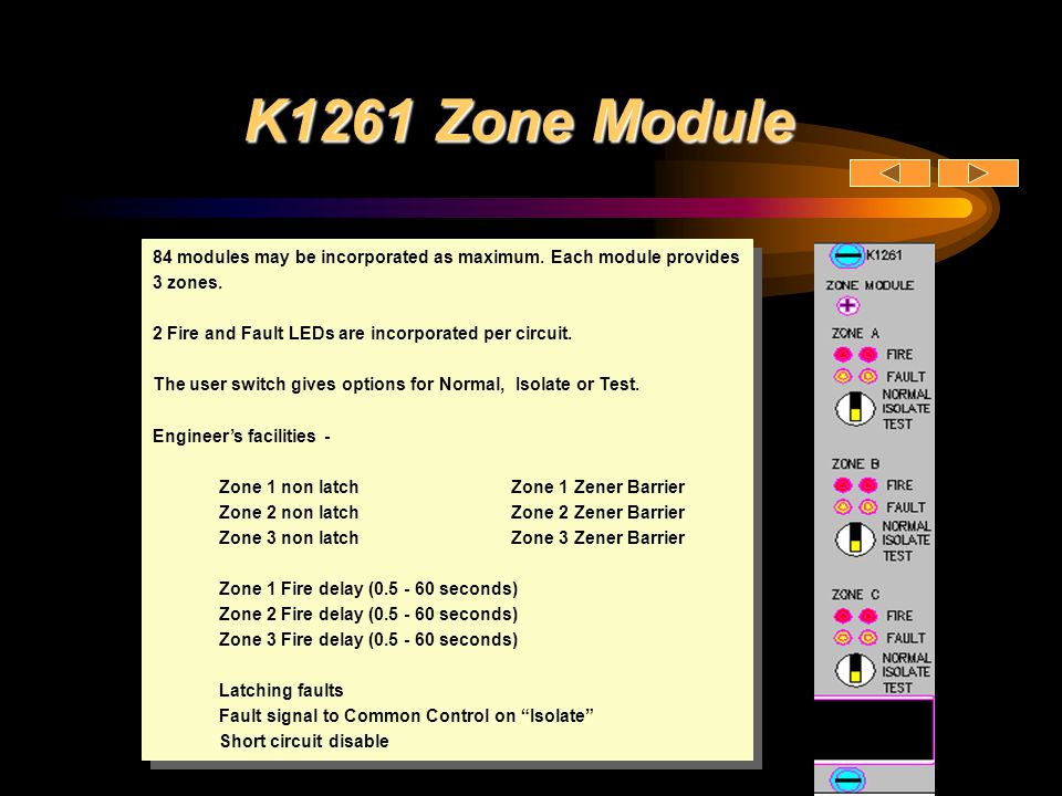 K1261 Zone Module 84 modules may be incorporated as maximum. Each module provides 3 zones. 2 Fire and Fault LEDs are incorporated per circuit.