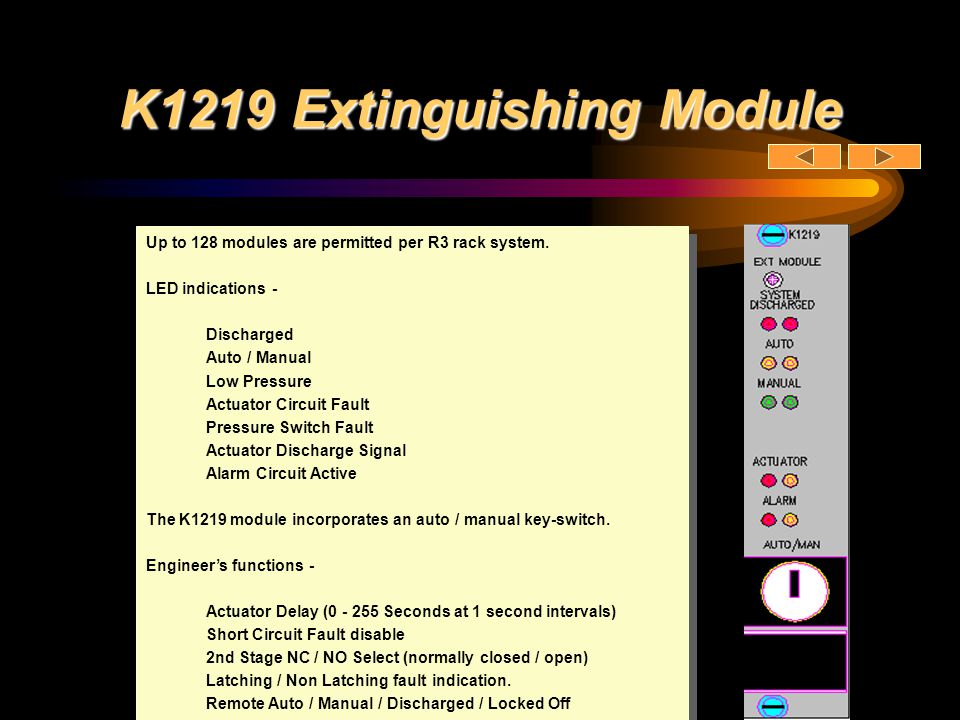 K1219 Extinguishing Module