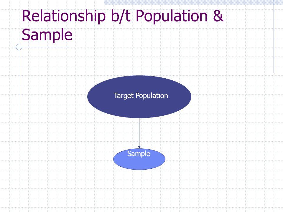Relationship b/t Population & Sample