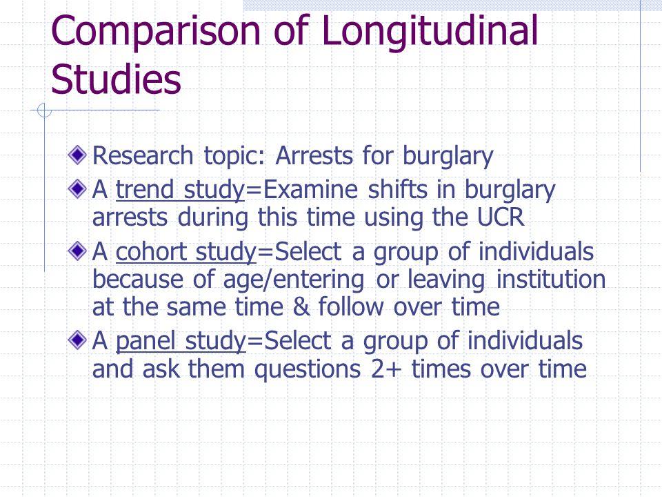 Comparison of Longitudinal Studies