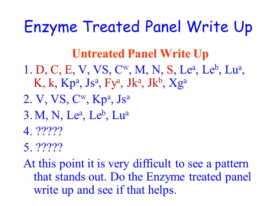 Enzyme Treated Panel Write Up