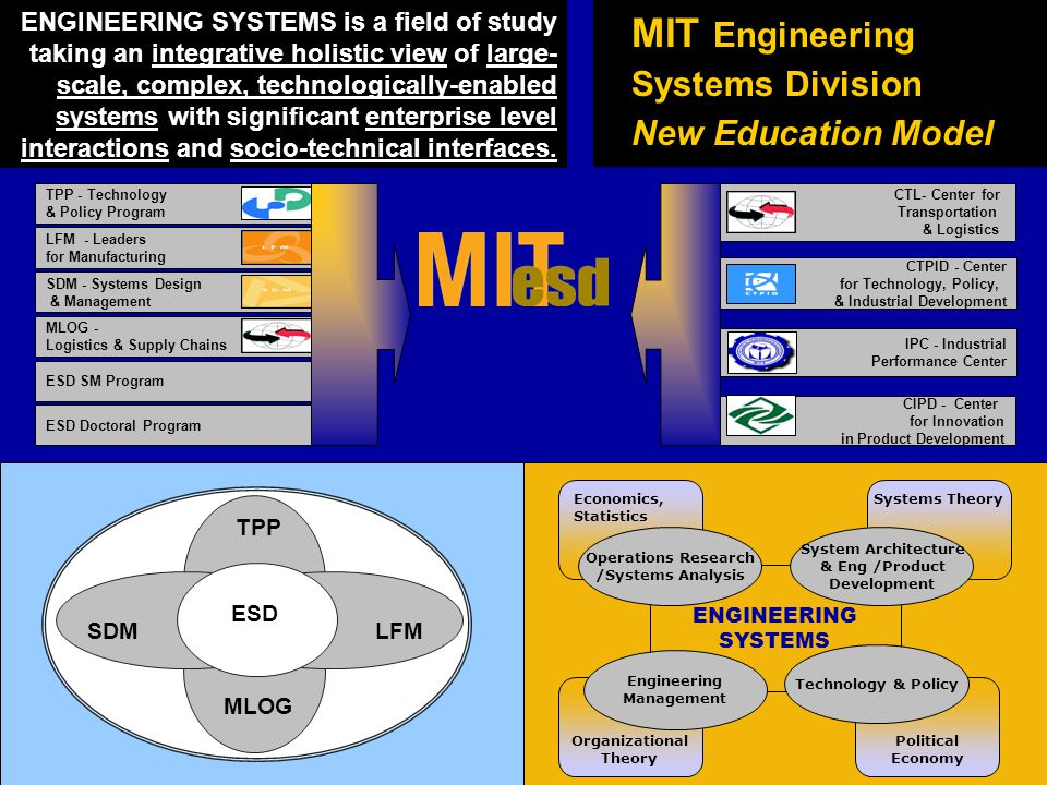 MIT Engineering Systems Division New Education Model