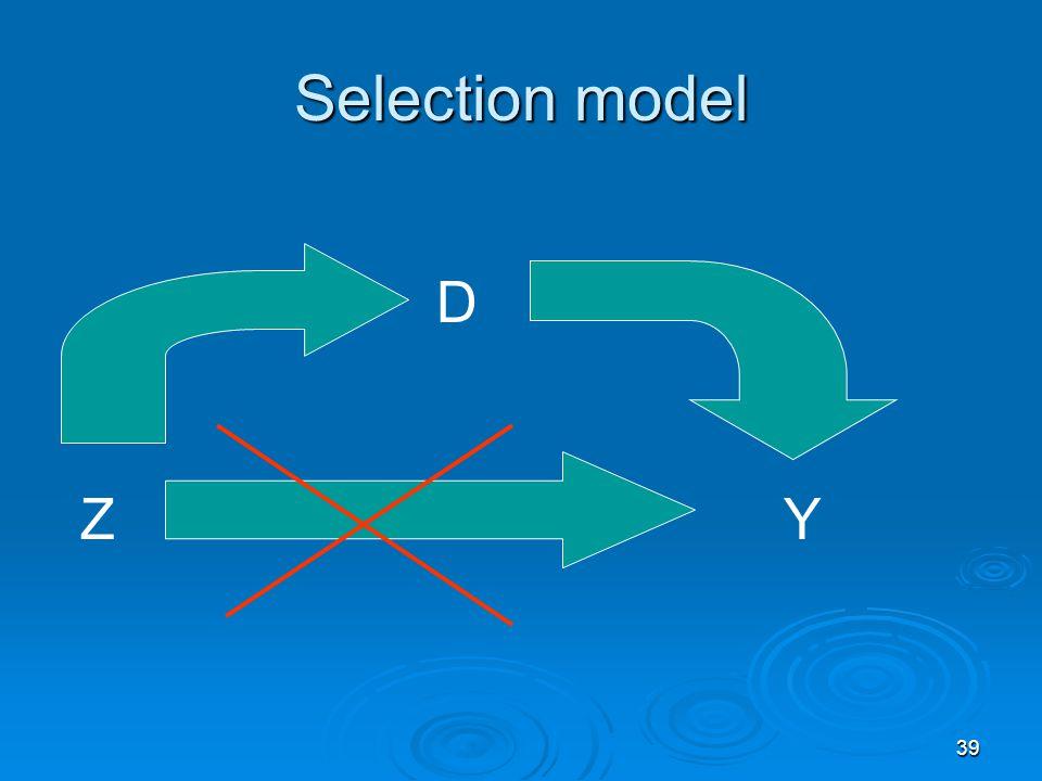 Selection model D Z Y