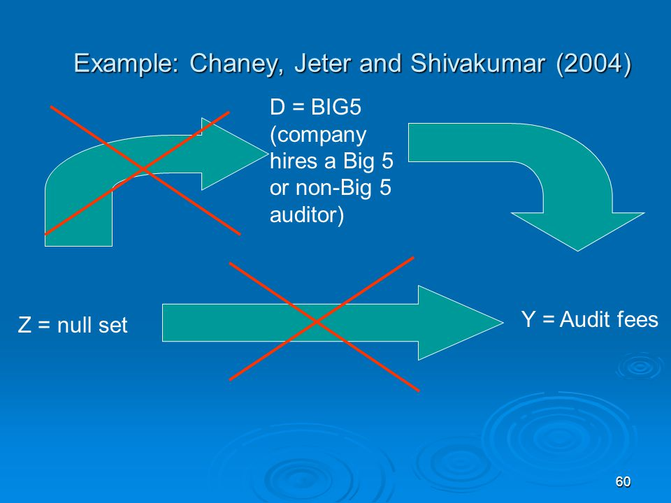 Example: Chaney, Jeter and Shivakumar (2004)