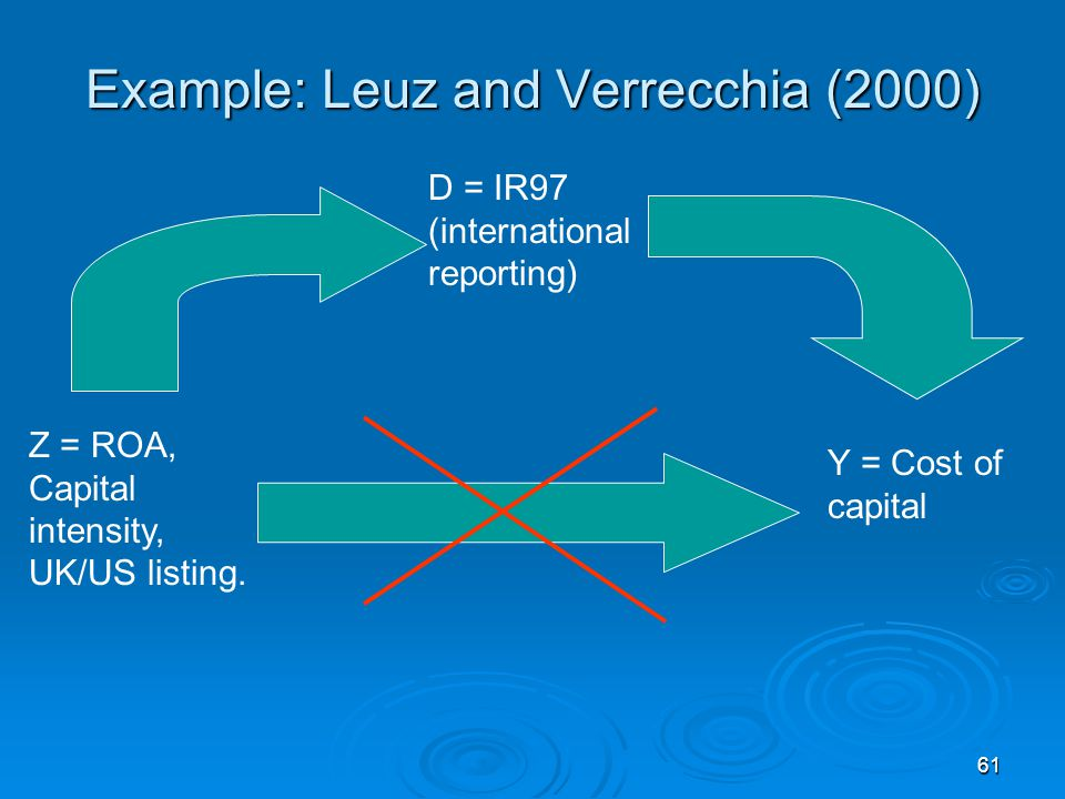 Example: Leuz and Verrecchia (2000)