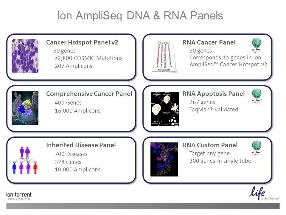 Ion AmpliSeq DNA & RNA Panels