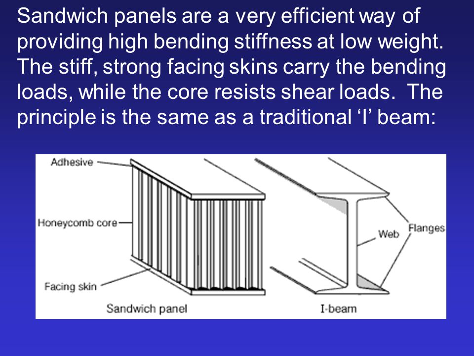 Sandwich panels are a very efficient way of providing high bending stiffness at low weight.