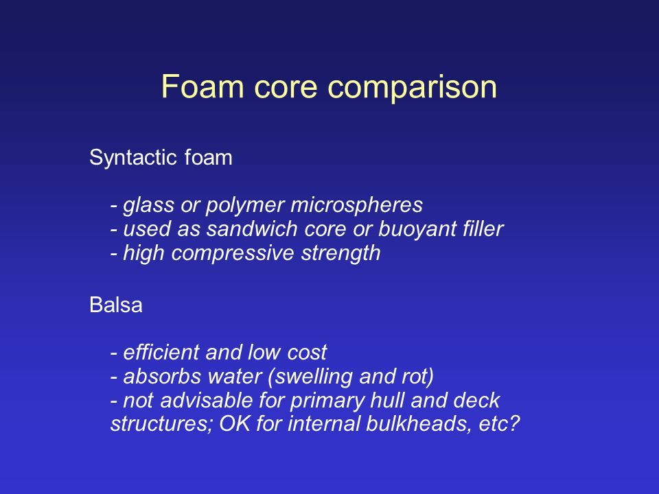 Foam core comparison Syntactic foam - glass or polymer microspheres - used as sandwich core or buoyant filler - high compressive strength.