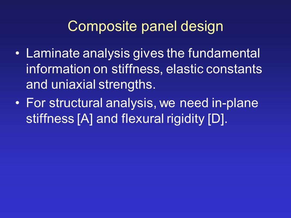 Composite panel design