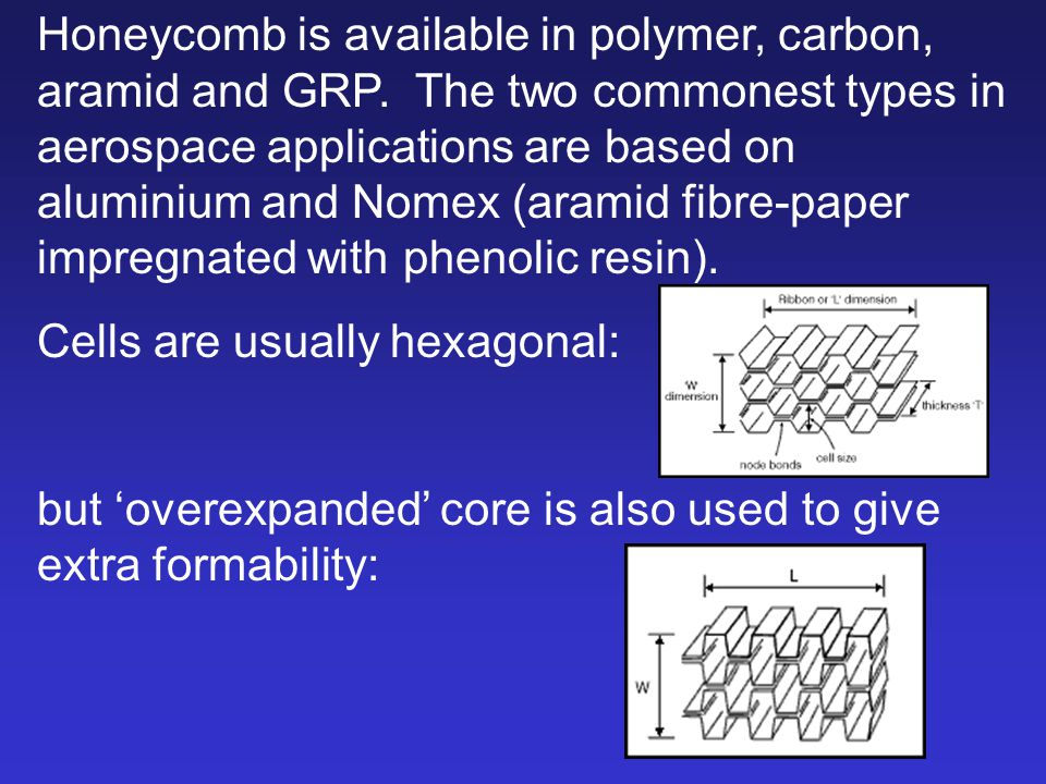 Honeycomb is available in polymer, carbon, aramid and GRP
