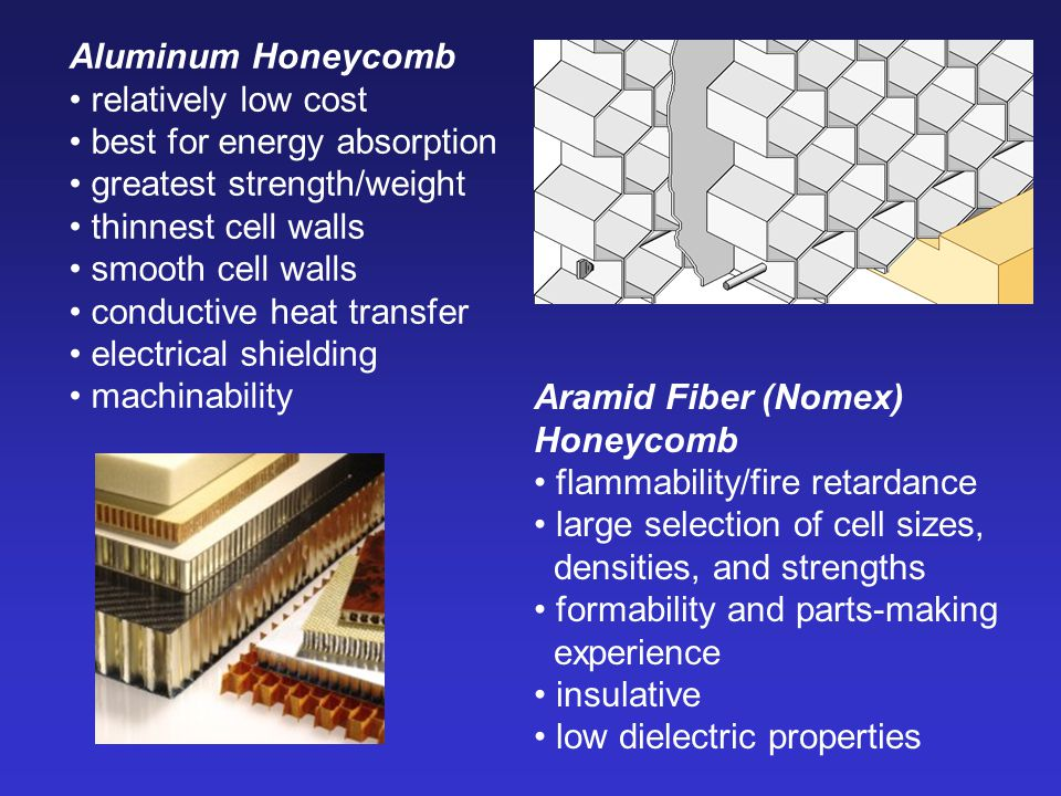 Aluminum Honeycomb • relatively low cost • best for energy absorption • greatest strength/weight • thinnest cell walls • smooth cell walls • conductive heat transfer • electrical shielding • machinability