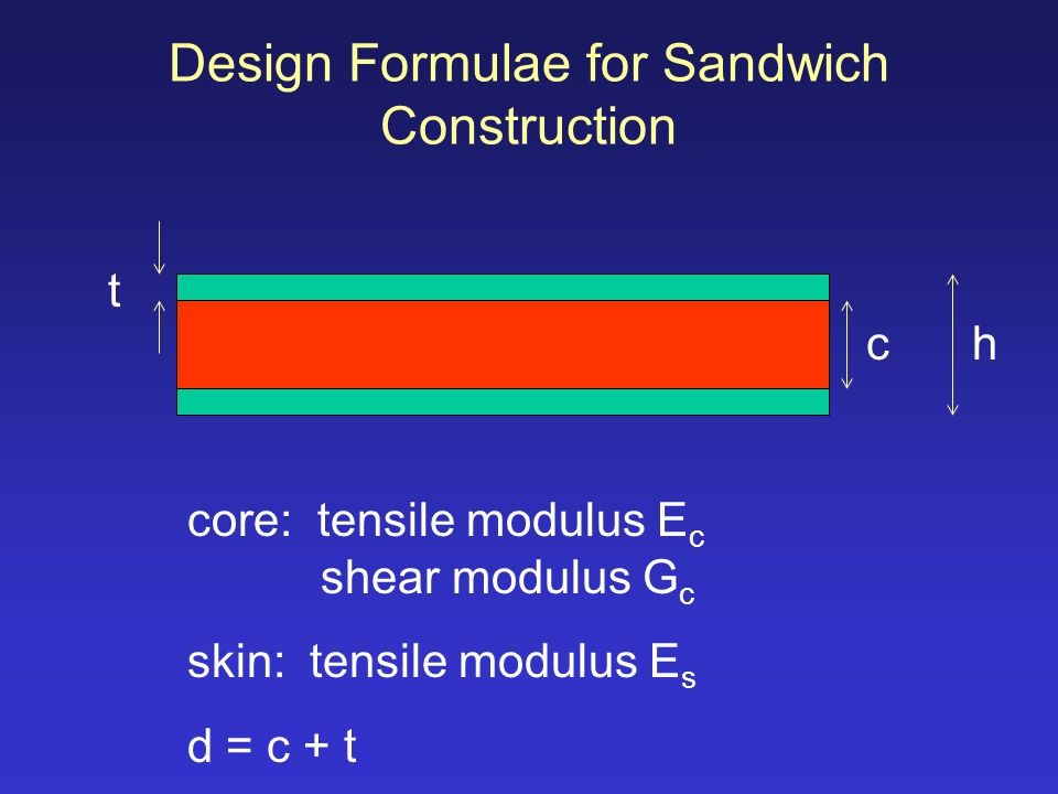 Design Formulae for Sandwich Construction