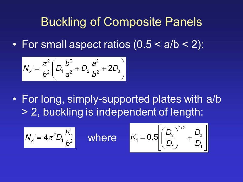 Buckling of Composite Panels