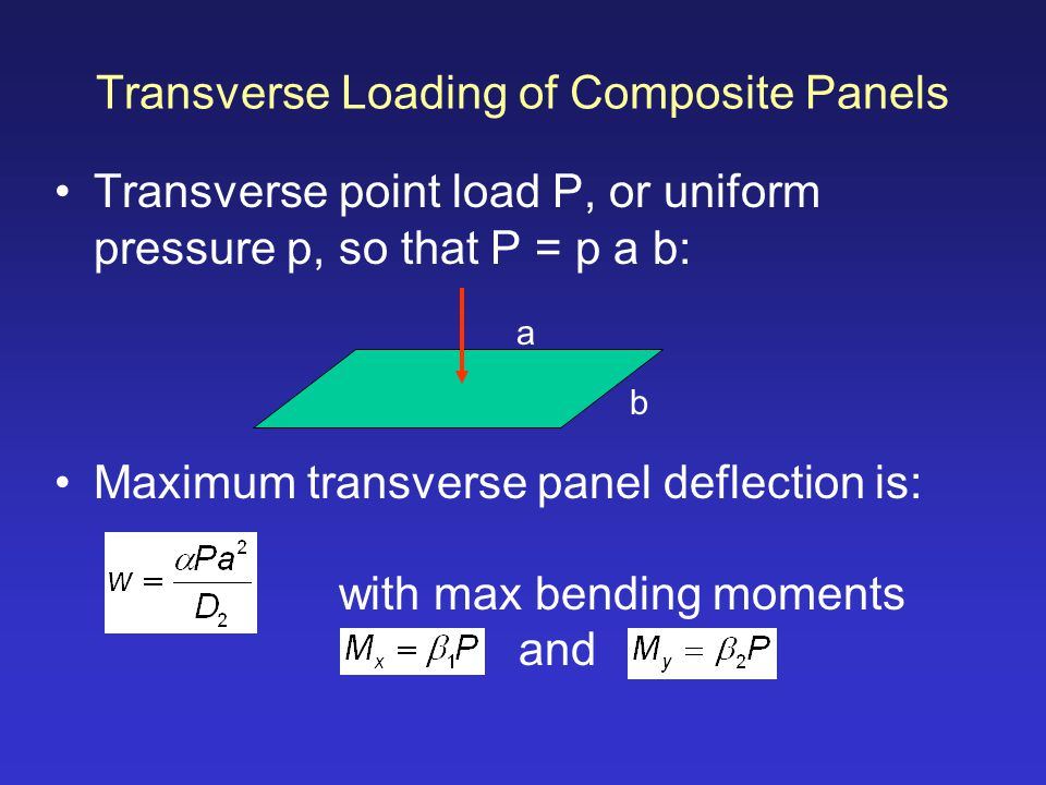 Transverse Loading of Composite Panels